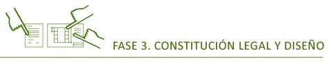 Fase 3. Constitución legal y diseño